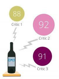 What specialists have to say about Greek wines