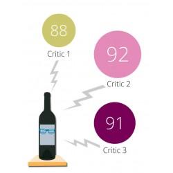 Τι λένε οι ειδικοί για τα Ελληνικά κρασιά